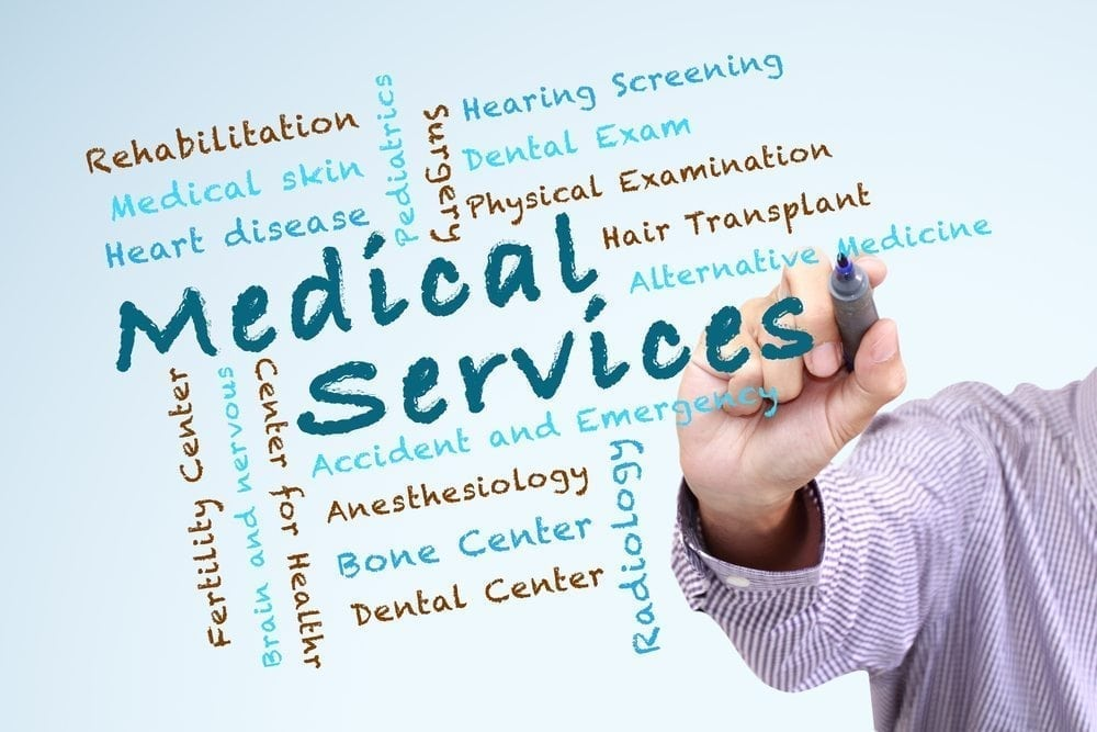 B.C. Medical Services Plan – Como funciona?